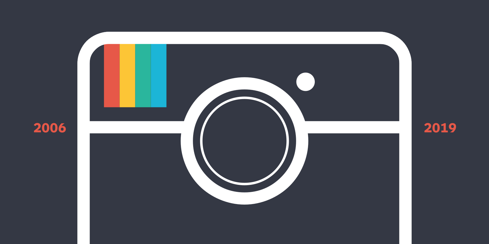 A Brief History of How Instagram's Business Features Have