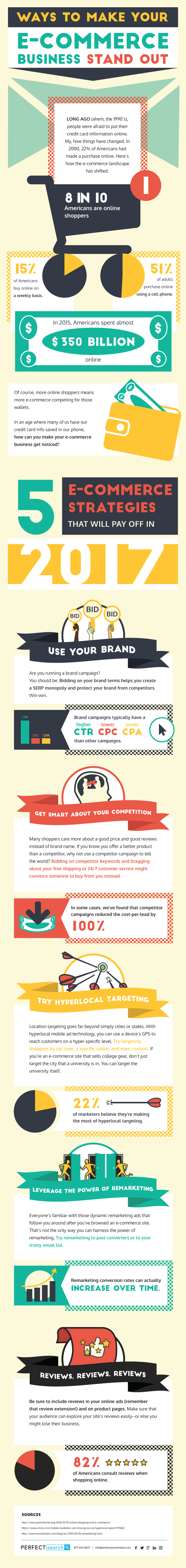 How to Make Your E-Commerce Business Stand Out Infographic